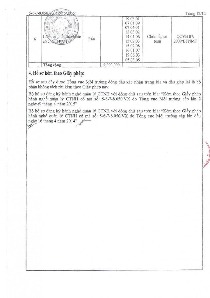 Giấy phép hành nghề MTX HP 1662015-page-012